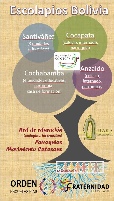 1escolapios bolivia